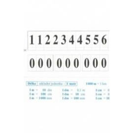Hra pro tvoření čísel - Nuly a číslice
